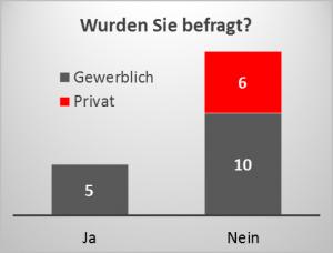 Grafik_Befragung_01